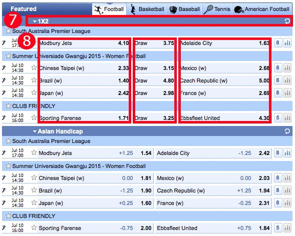Www sbobet2 com sbobet asian handicap sports betting how can i bet on eurovision from usa
